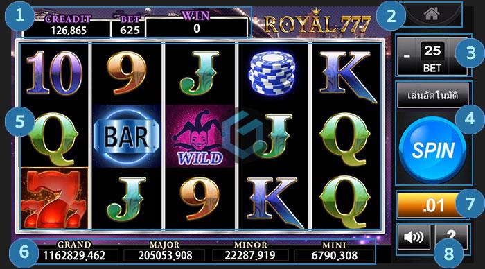 royal777 slot mobile glub